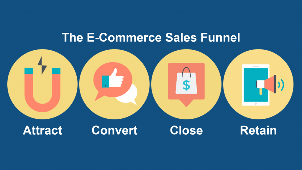 The-E-Commerce-Sales-Funnel-4-Stages-of-Success-1
