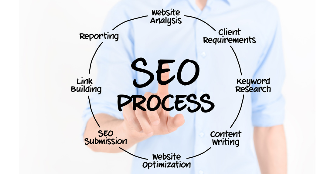 Image result for SEO strategies