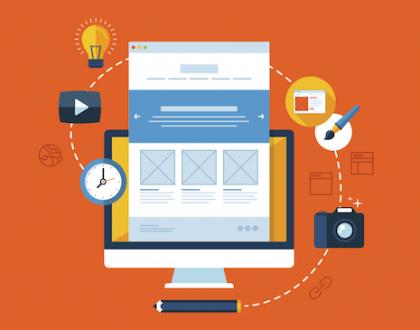 Our Web Design & Development Process