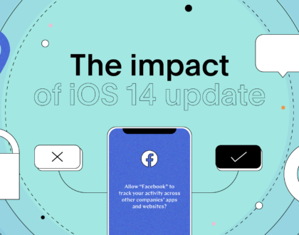 The impact of iOS 14 update on Facebook ads